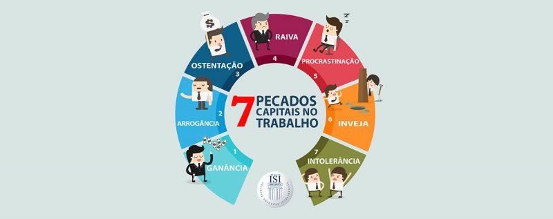 7 ERROS, 7 PECADOS CAPITAIS DO TRABALHO